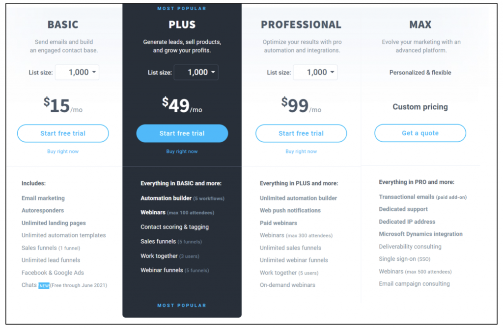 best landing pages