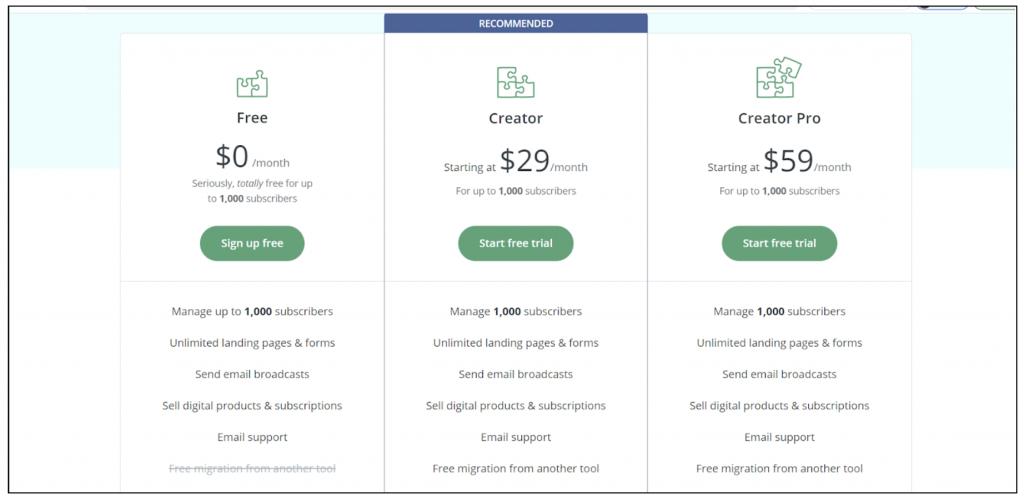 emailoctopus vs convertkit