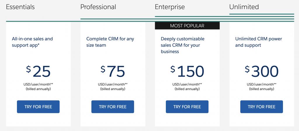 salesforce pricing